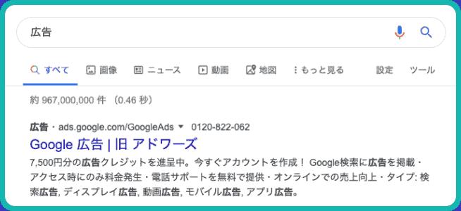 Googleの広告枠
